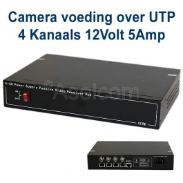 Video Power Manager 4kanaals bewakingscamera