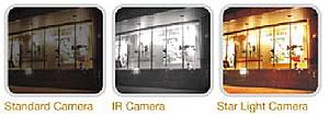 Pro-Tech woonhuis beveiliging camera