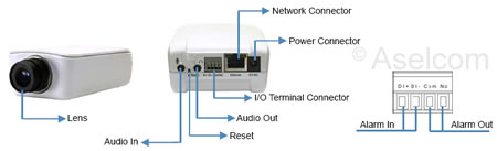 Zavio F510E IP bewakingcamera